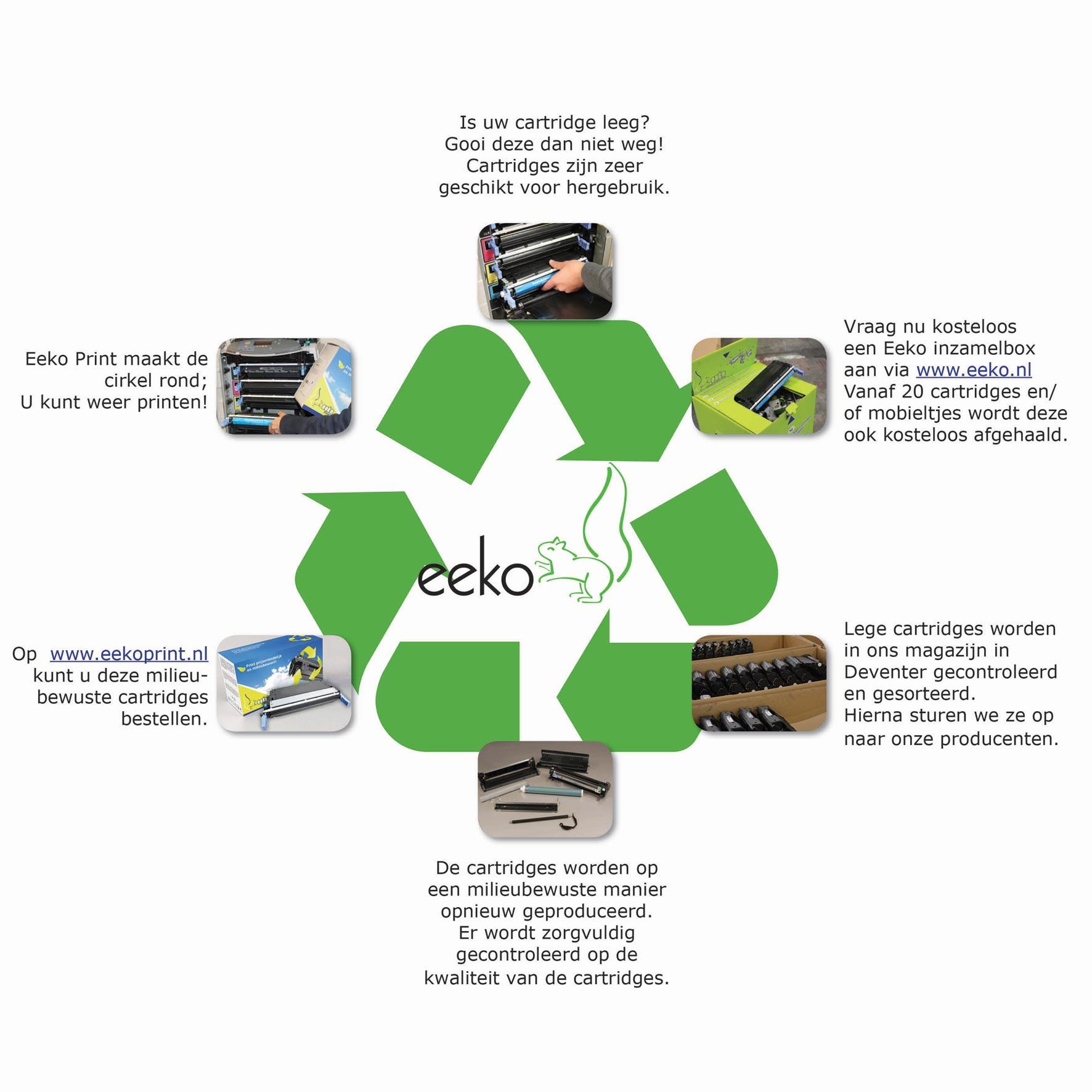 Eeko Print recycle proces